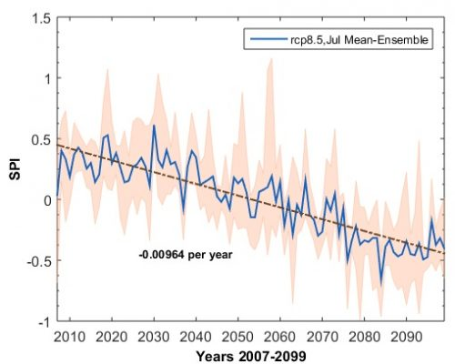 Figure 6. Mean multi-model ensemble for SPI long term trend from 2007 to 2100, RCP8.5.